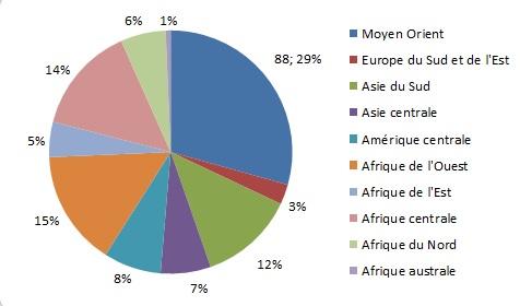 infographique-2002-2014